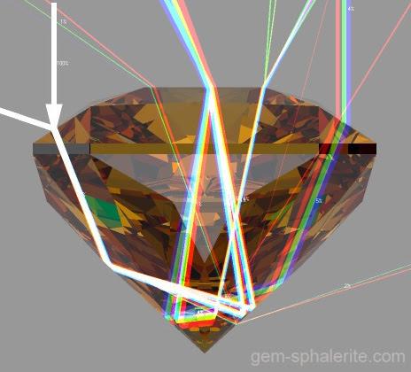 Resultado de imagen para dispersion gemstones