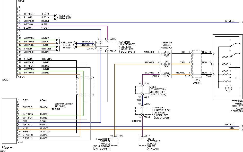 Diagram 2002 Lincoln Ls Stereo Wiring Diagram Full Version Hd Quality Wiring Diagram Blogxgoo Mefpie Fr