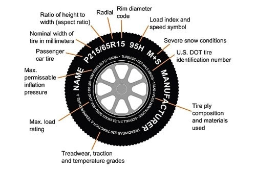 Image Result For Car Tires Austin