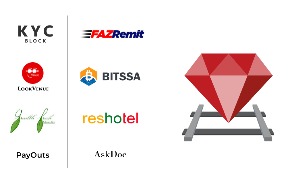 ruby on rails development company ROR projects GKMIT