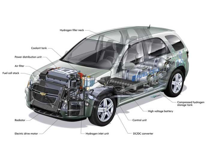 Hydro Car.jpg