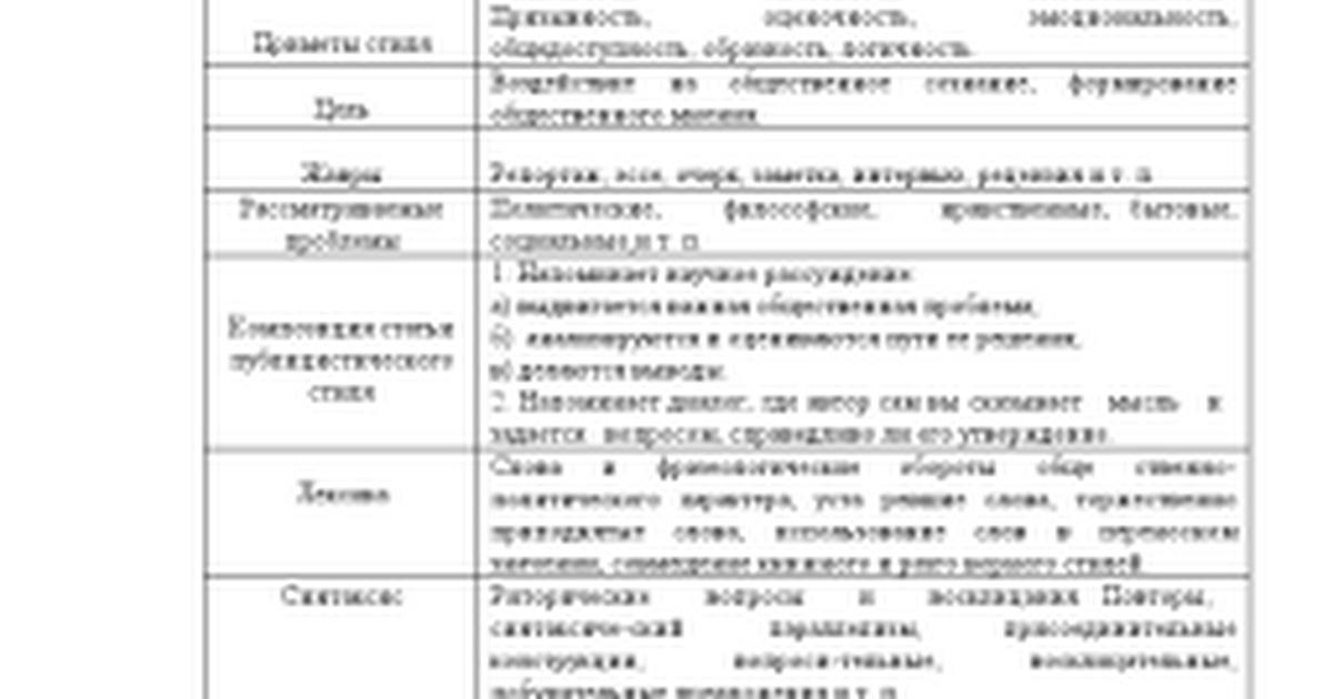 стили речи таблица.doc