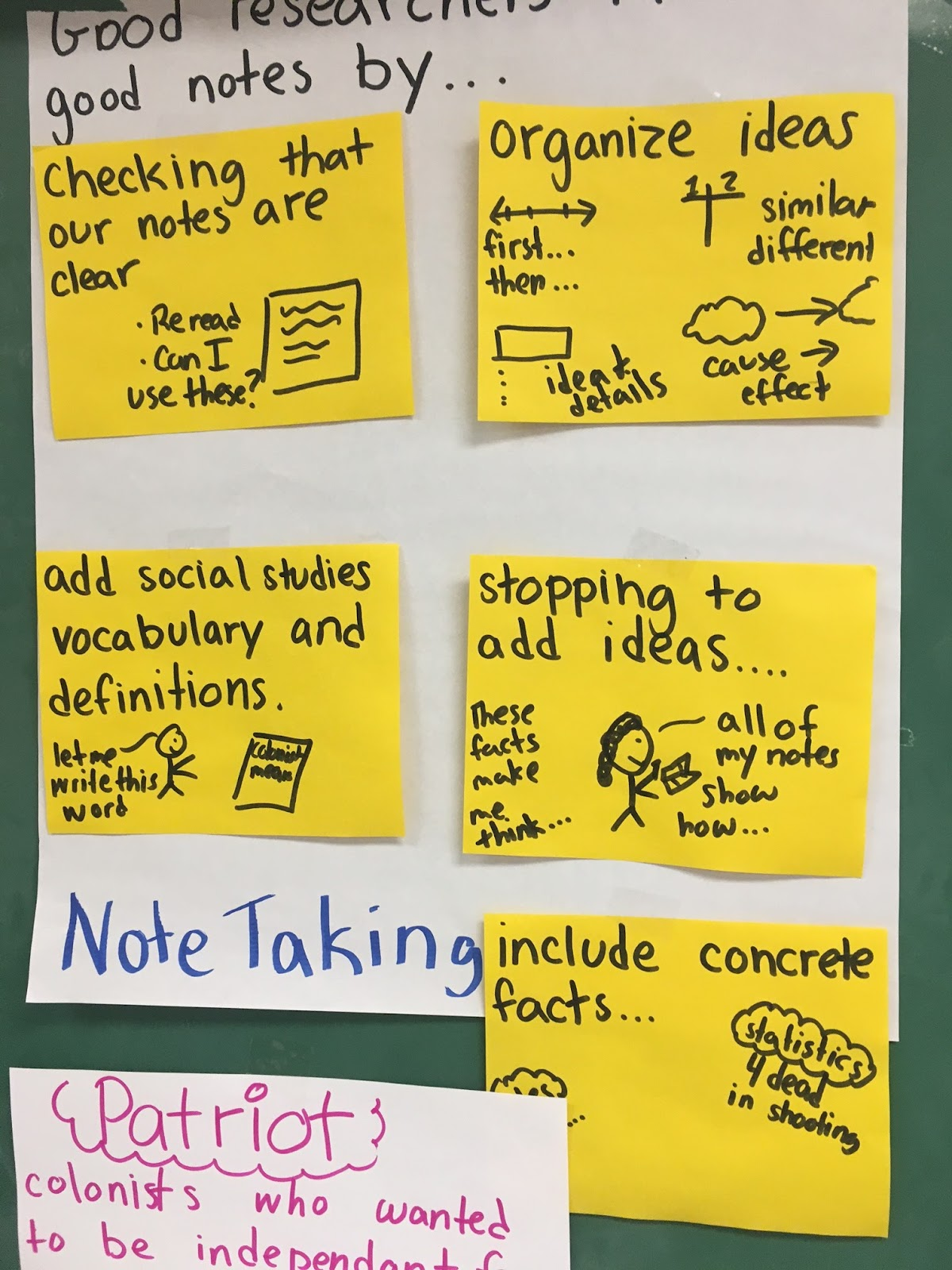 note-taking self-assessment chart.JPG
