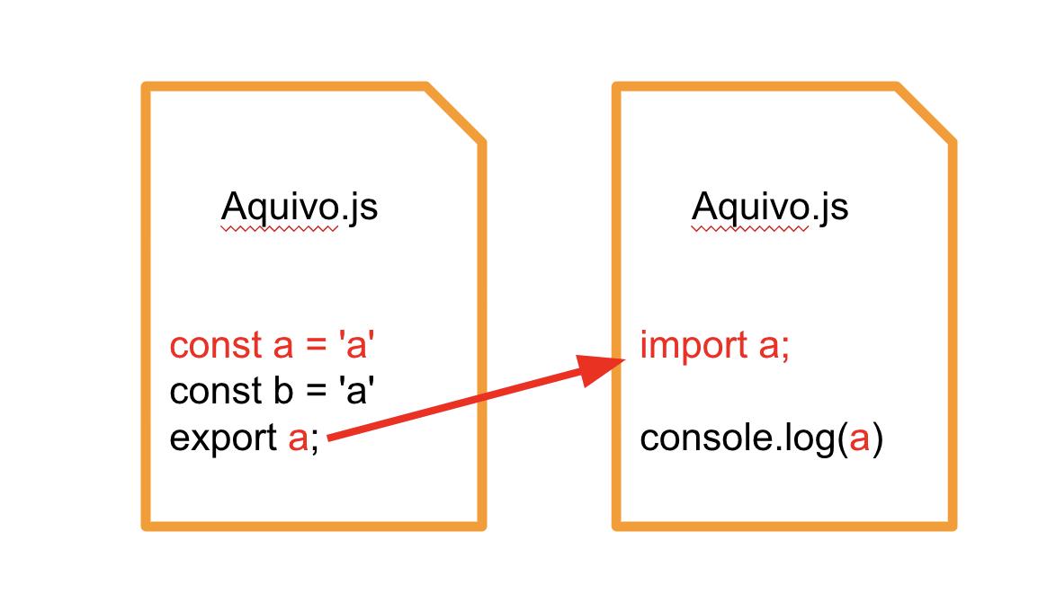 Exemplo de import e export