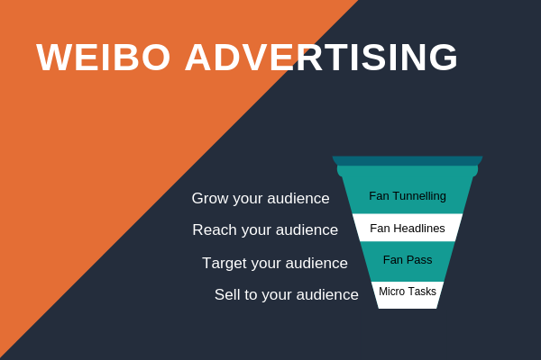 Weibo advertising and marketing tactics for China