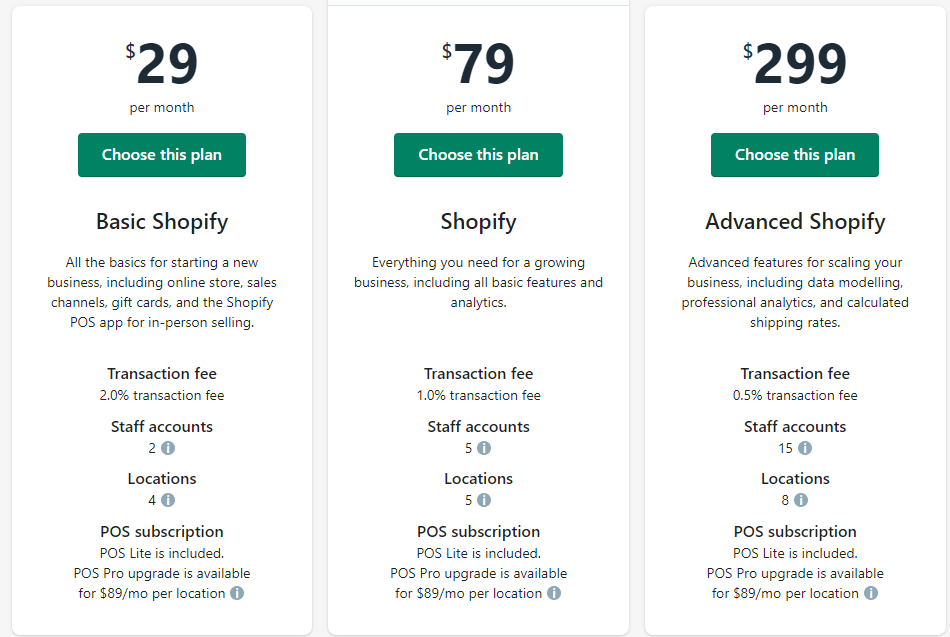 Shopify vs WordPress – Cost