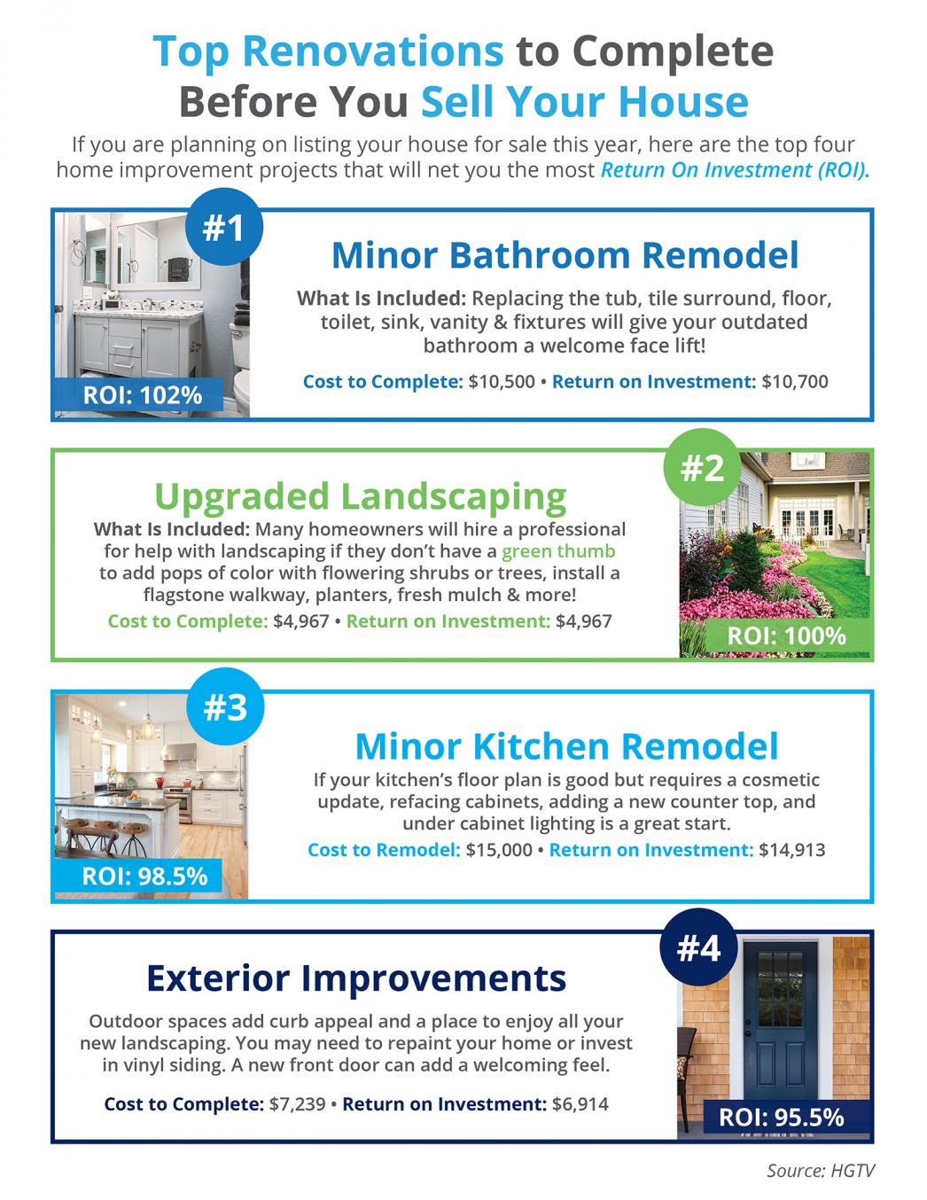 Top Renovations to Complete Before You Sell Your House [INFOGRAPHIC] | MyKCM