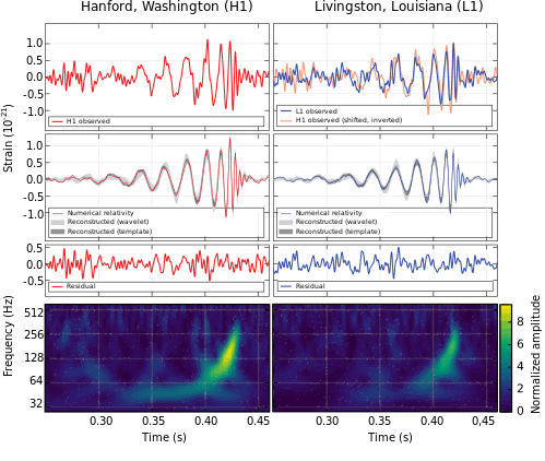 Outlier detection with time-series data mining - Data Science Central