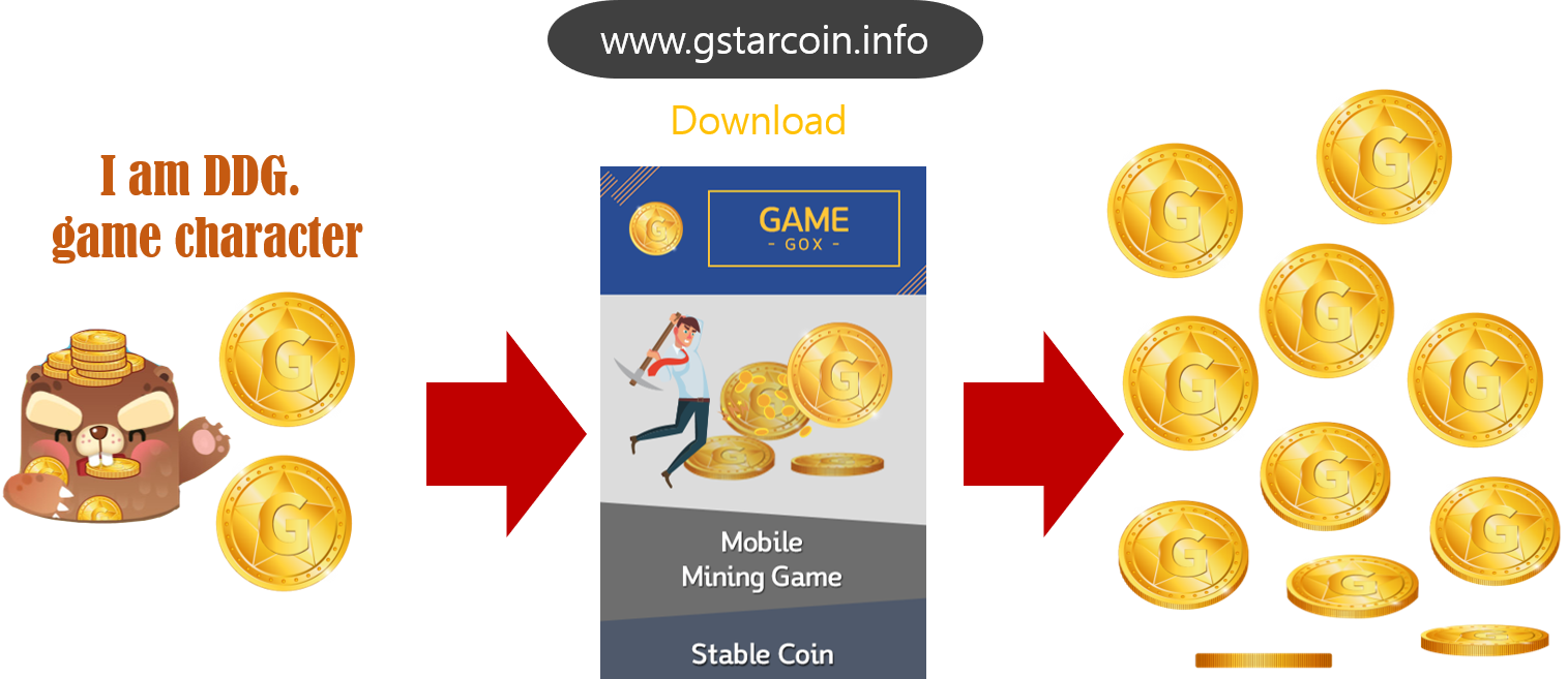 If you invest GOX coin, you can get it as much as you invest.