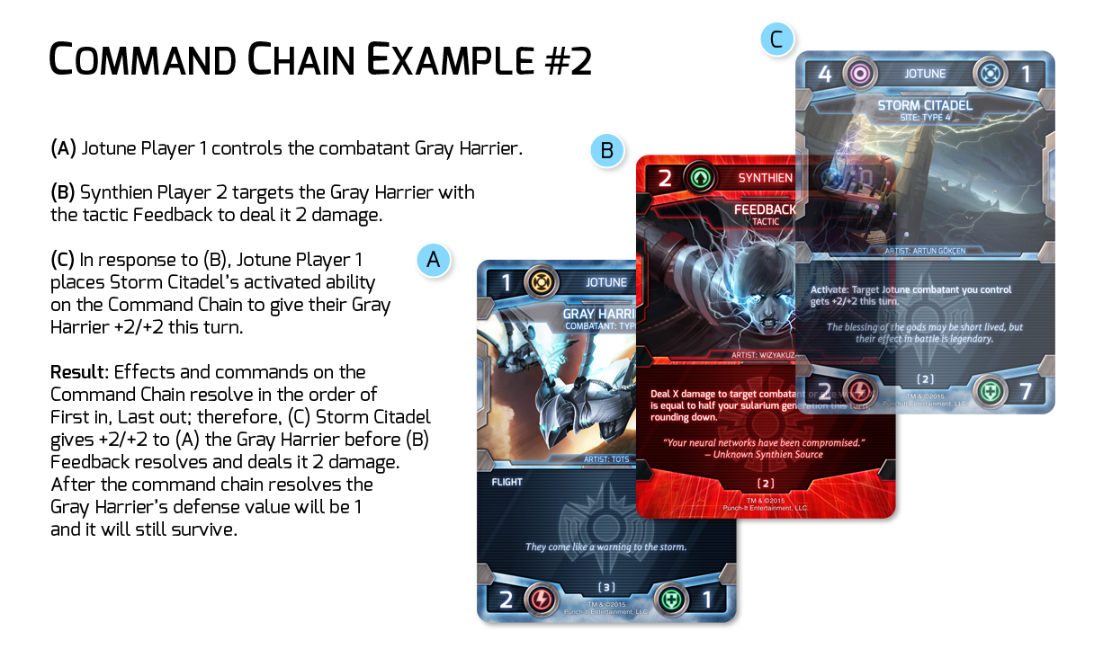 Command Chain #2.jpg