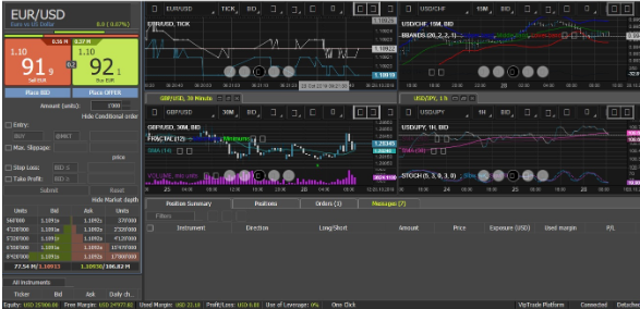 Image of VIPTrades' Trading Platform