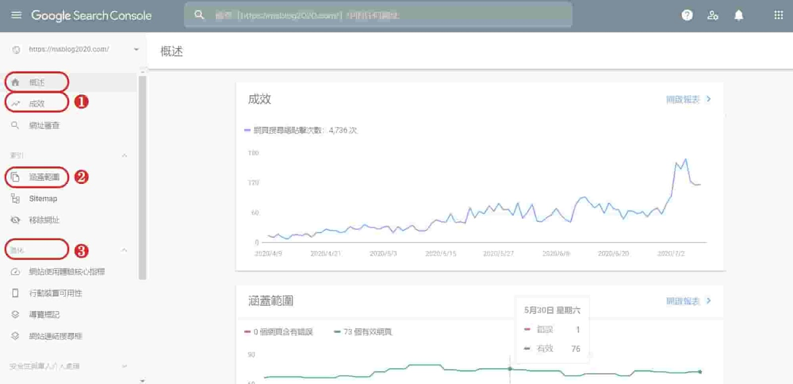 Google Search Console報表