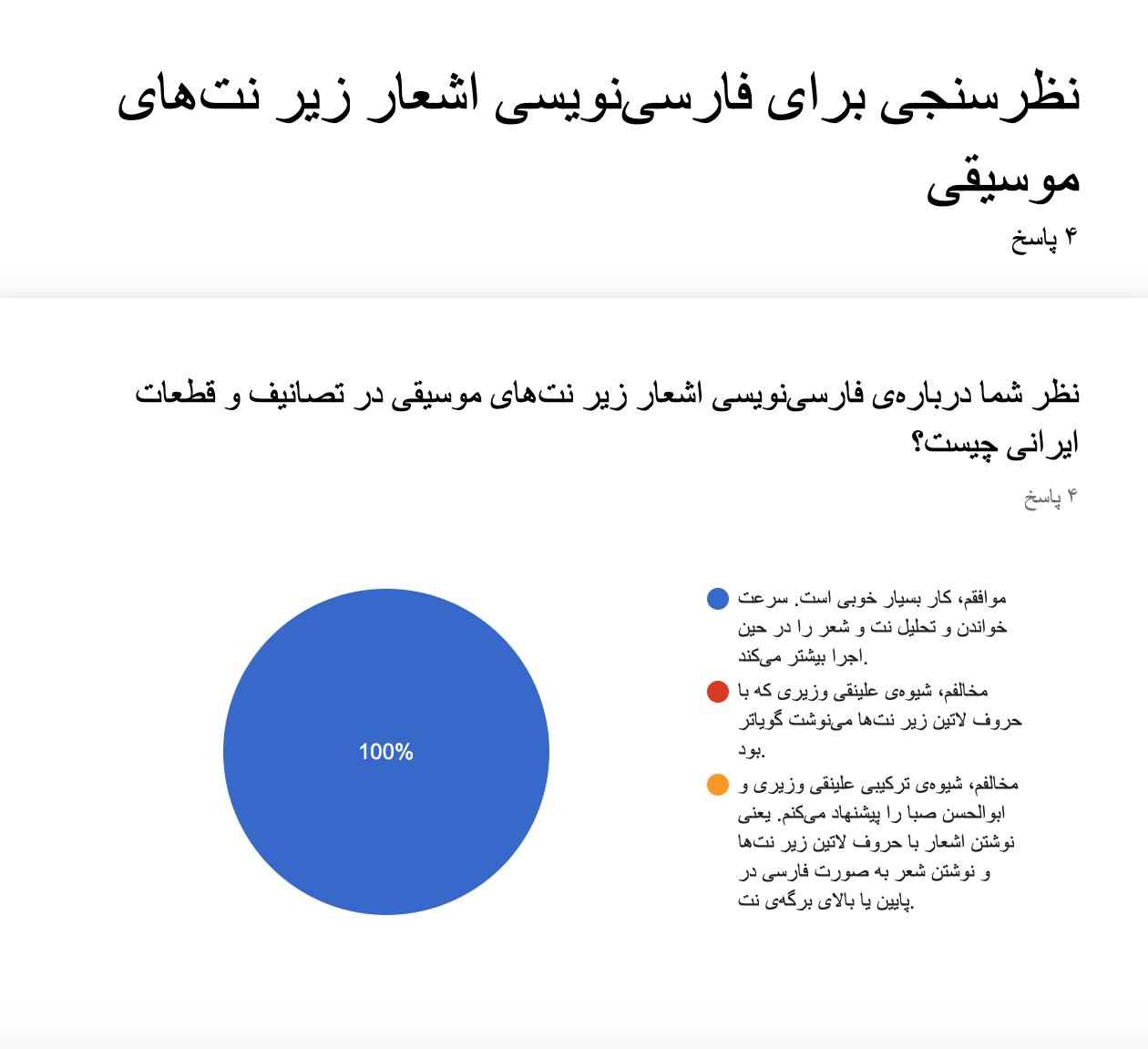 نظرسنجی برای فارسینویسی اشعار زیر نتهای موسیقی