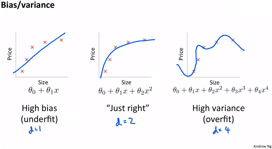 weight decay  prevent overfitting