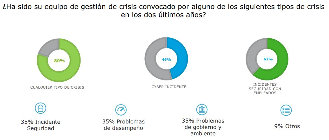 Motiva Comunicación comunicación interna en crisis