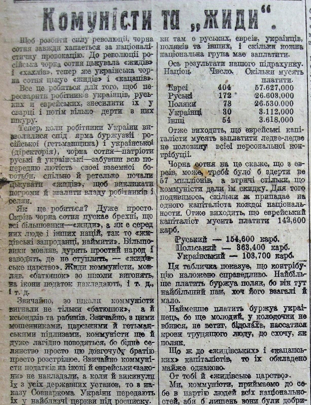 """""""Київський коммуніст"""", 5 березня 1919-го"""