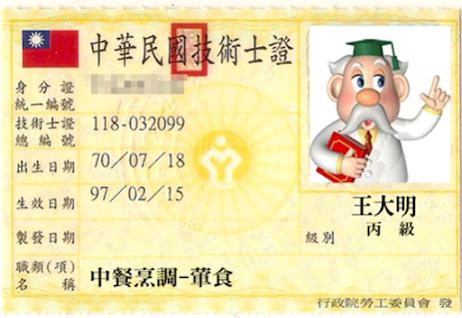 中餐丙級認證