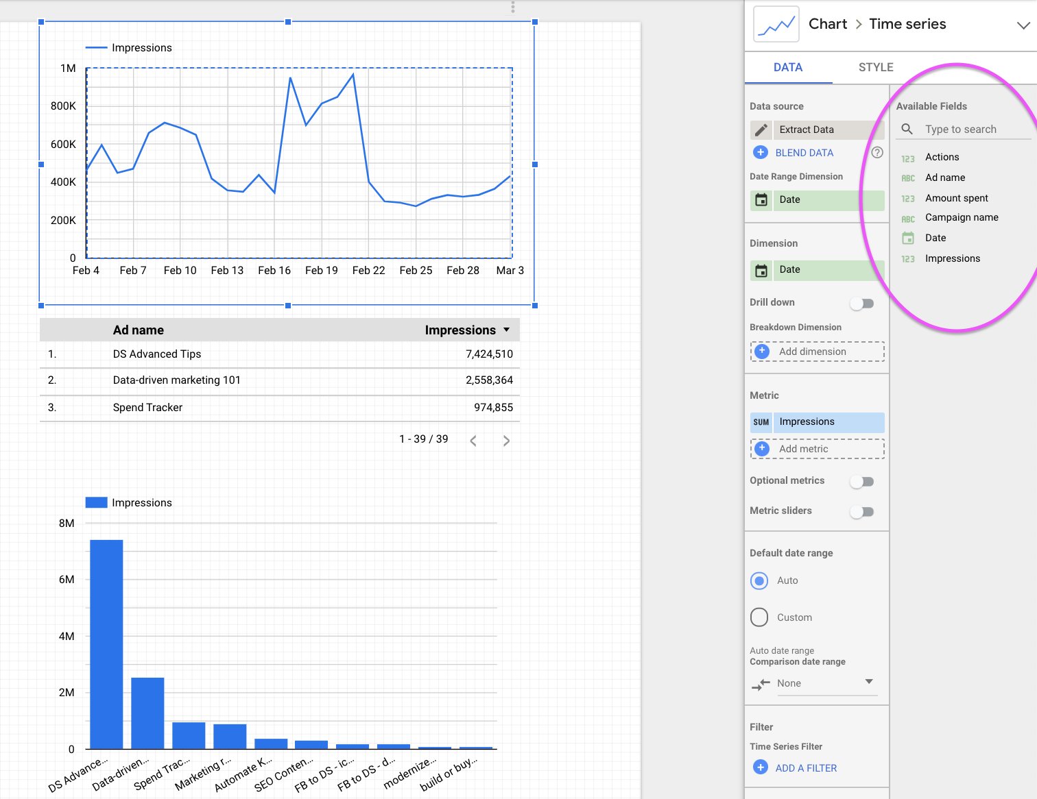 charts and graphs using data from extract data connector in google data studio