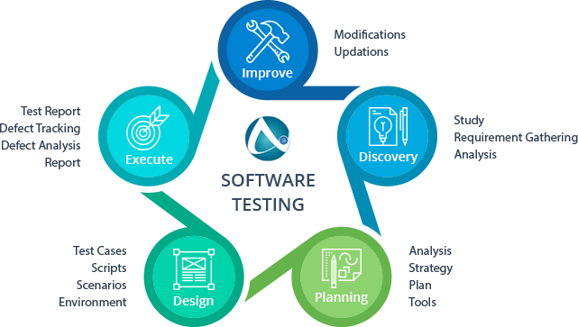 what-is-software-testing-in-a-nutshel