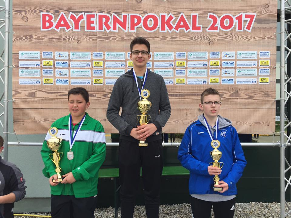 1.Platz U14 Bay Pokal.jpeg