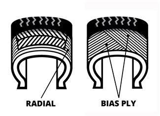 Radial tire vs bias tire graphic
