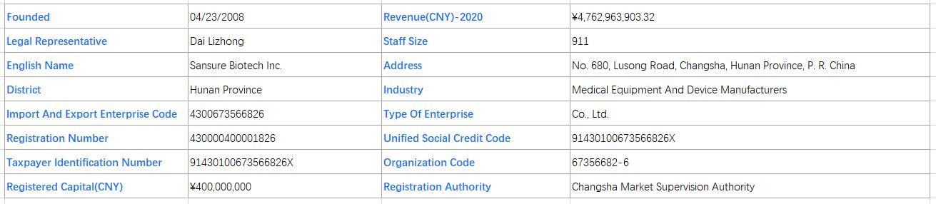 Sansure-Registration Information