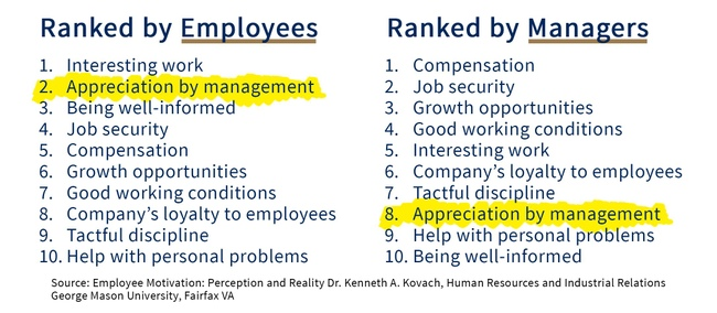 what do employees want myemployees