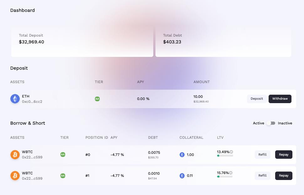 beta finance review