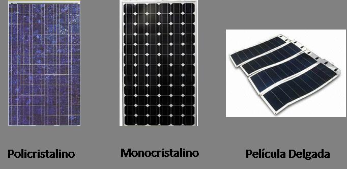Diferencia De Los Paneles Solares T 233 Rmicos Frente A Los