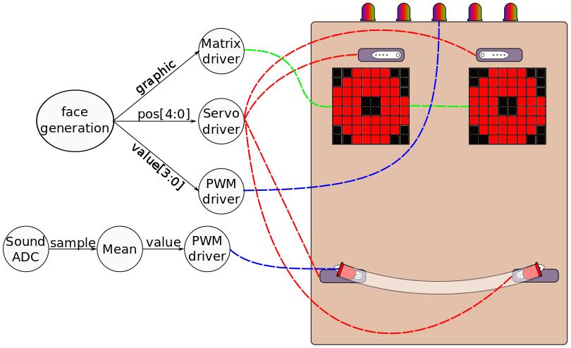 logiface-diagram.png