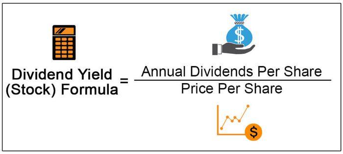高股息殖利率股真的好嗎:股息殖利率的公式。