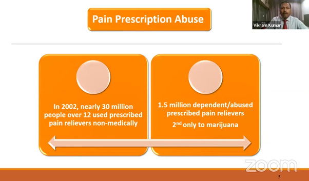 pain prescription abuse