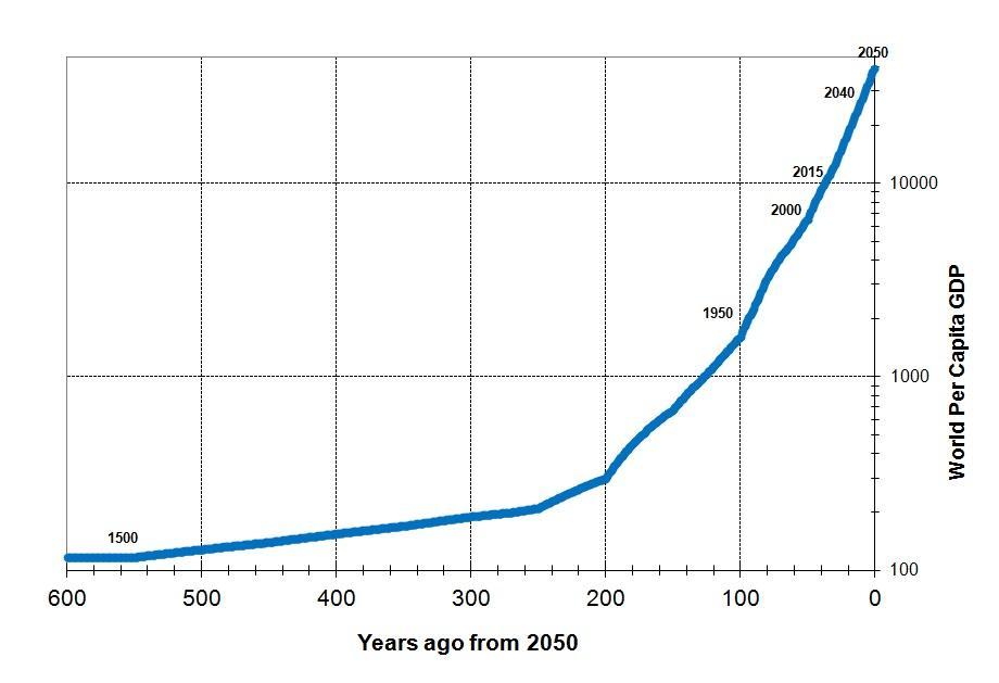 Qué es la curva de crecimiento exponencial y cómo lo ha cambiado todo - qmGpn8nhTI0QNrLwMA52Kg efw6hddbTYDa9wz lBSMkGmy8WcUq0HtA 4qdZORQwJ2JnHVygx99Afv0fwvBwqL4eFRmB45XfHLWeqZm woeUoB3Tg2ioKefrKvtY5yzWS DUiTee3nKSSJM0A