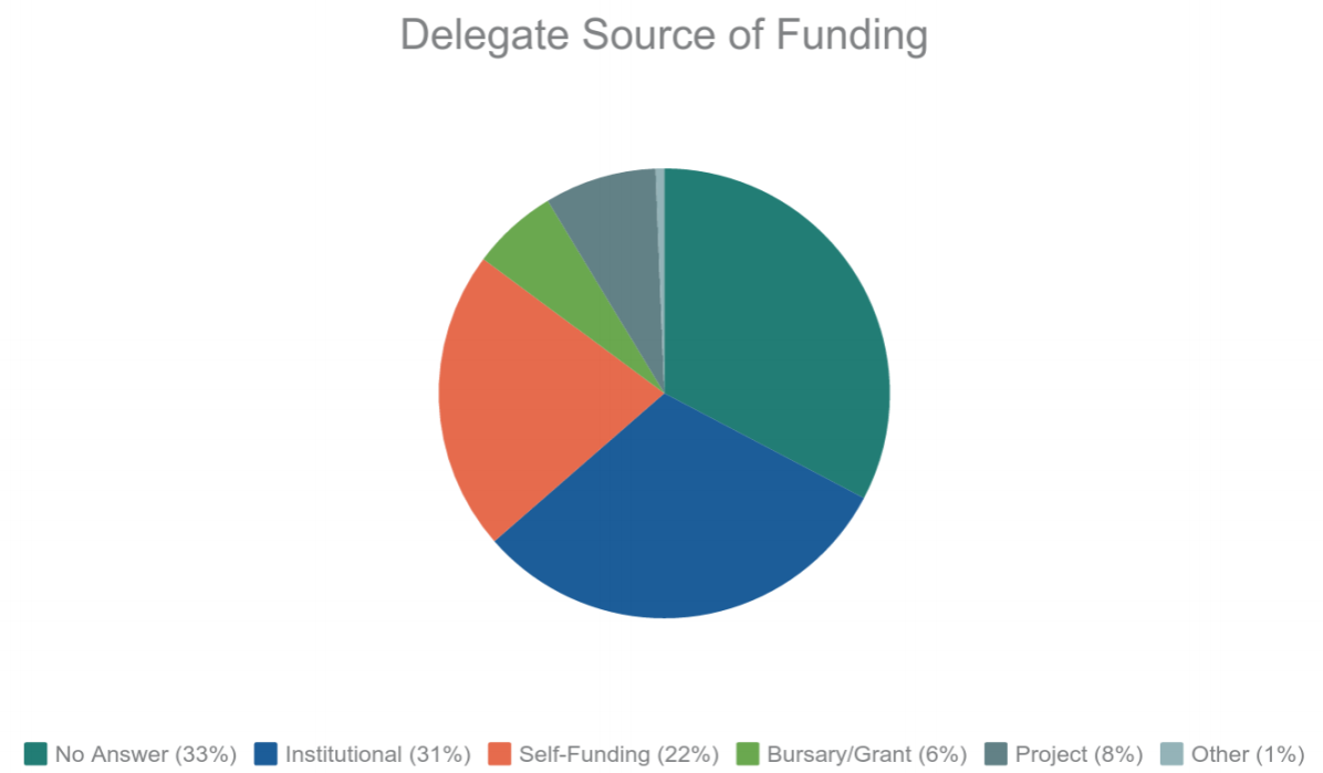 dhoxss2015-funding.png