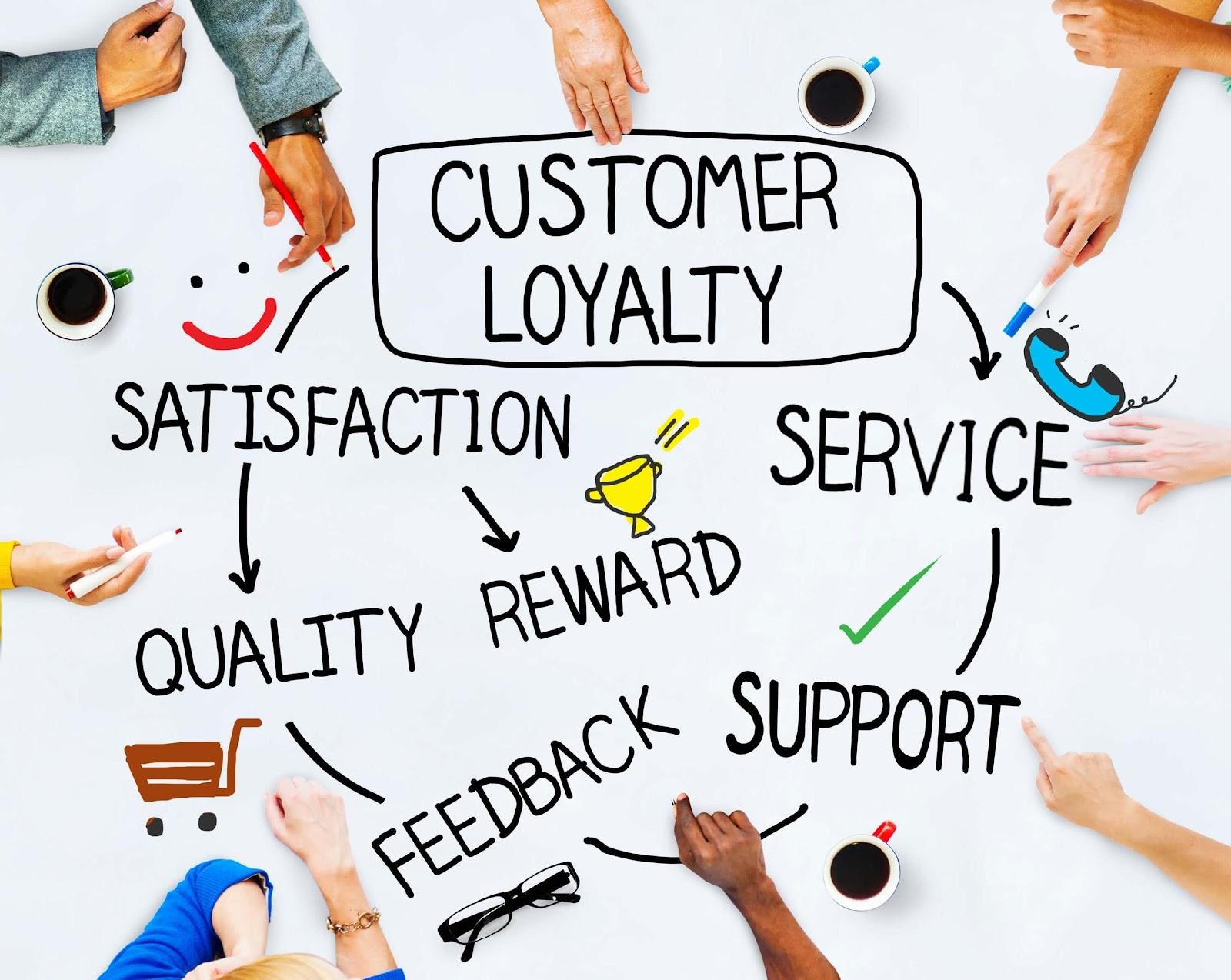 http://www.swotdigital.com/wp-content/uploads/2017/10/Customer-Loyalty-1.jpg