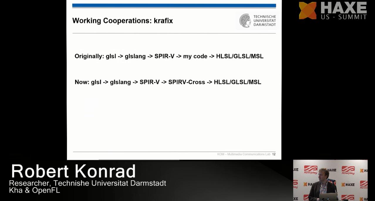 Working cooperations: krafix