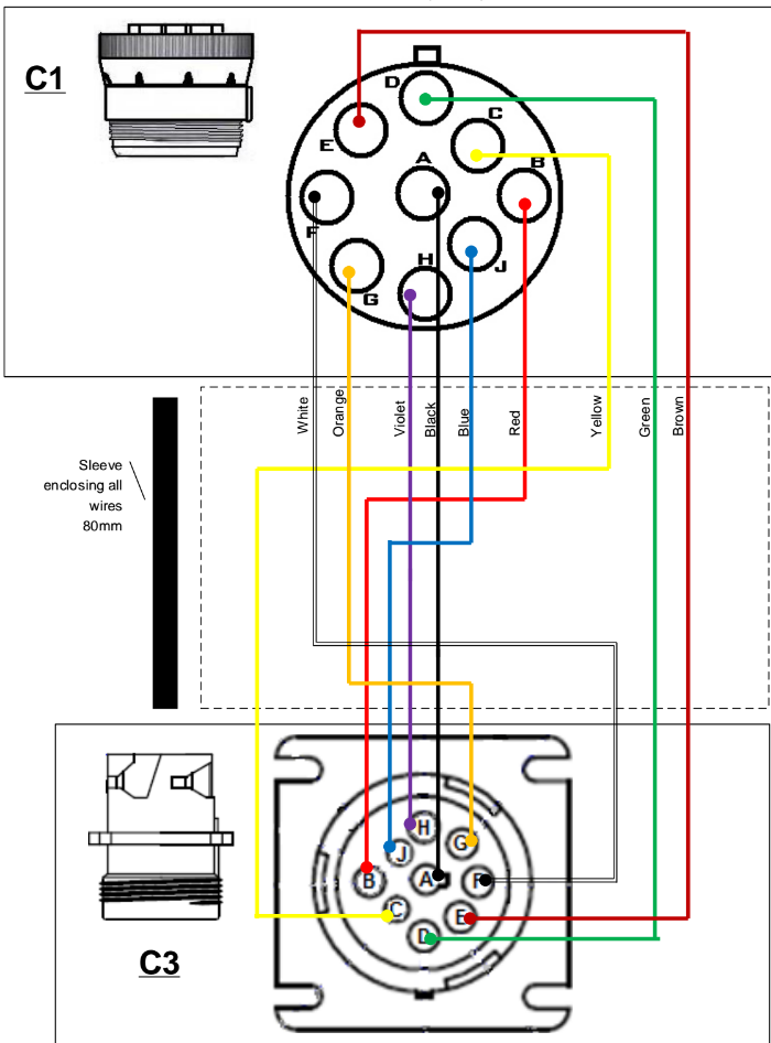 vehicle-specific installation notes for 7 pin trailer connector wiring diagram for haulmark 9 pin trailer connector wiring diagram