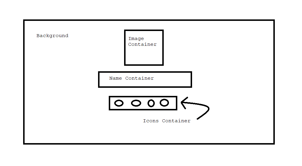 Web Development Phase 4: Advanced CSS(Cascading Style Sheets) 1