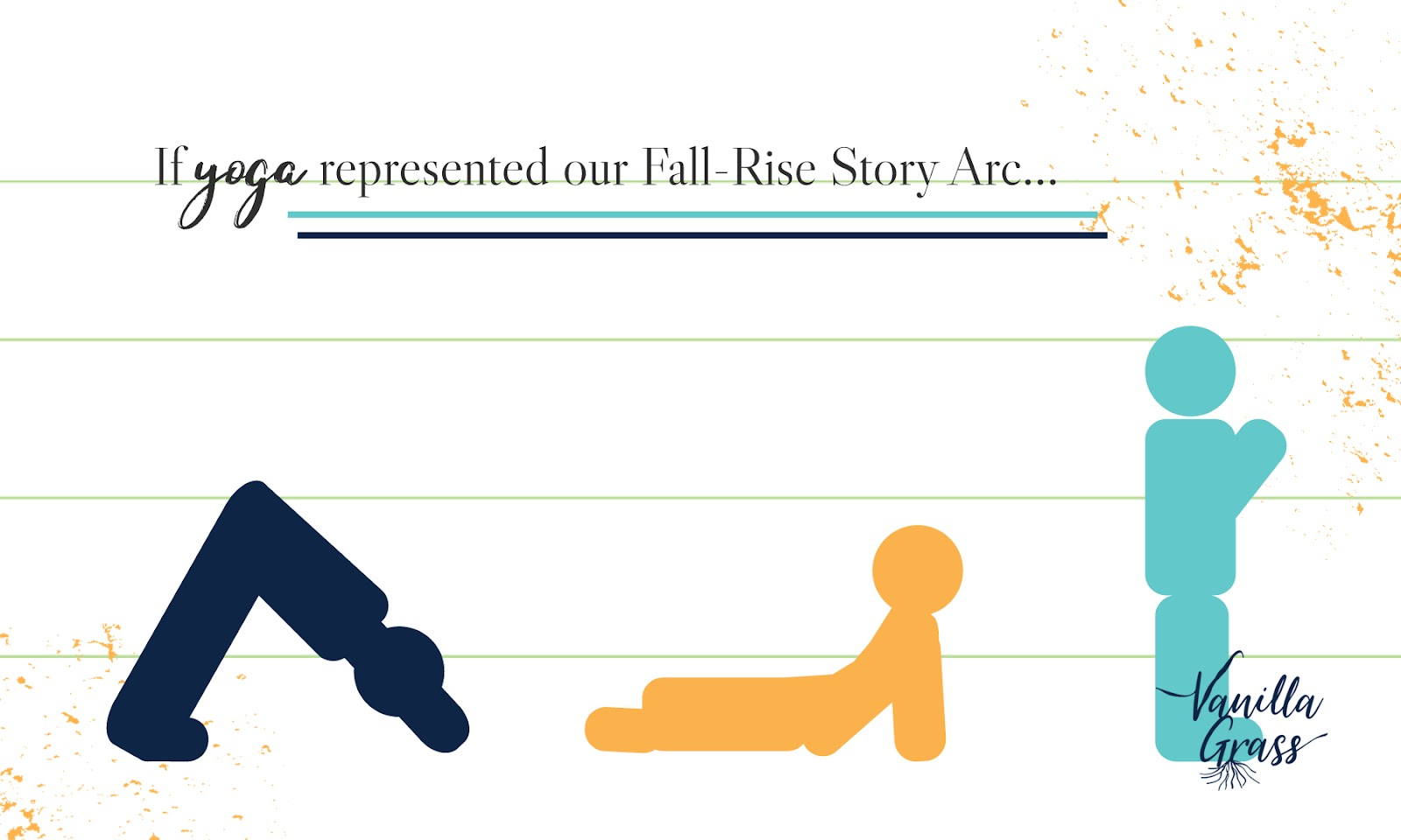 Writing Yoga graph of the Fall-Rise Story Arc under story plot structure examples.