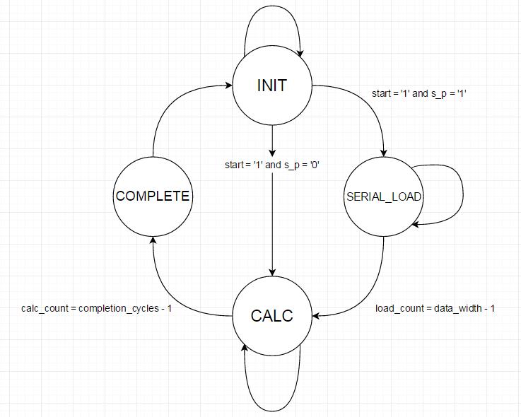 FSM_diagram.PNG