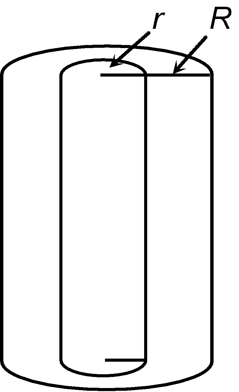 csa of hollow cylinder