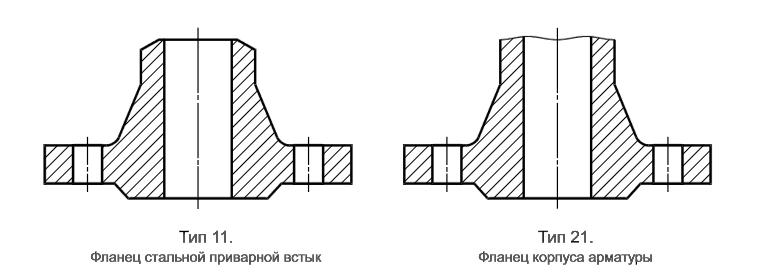 Картинка с размерами фланцев