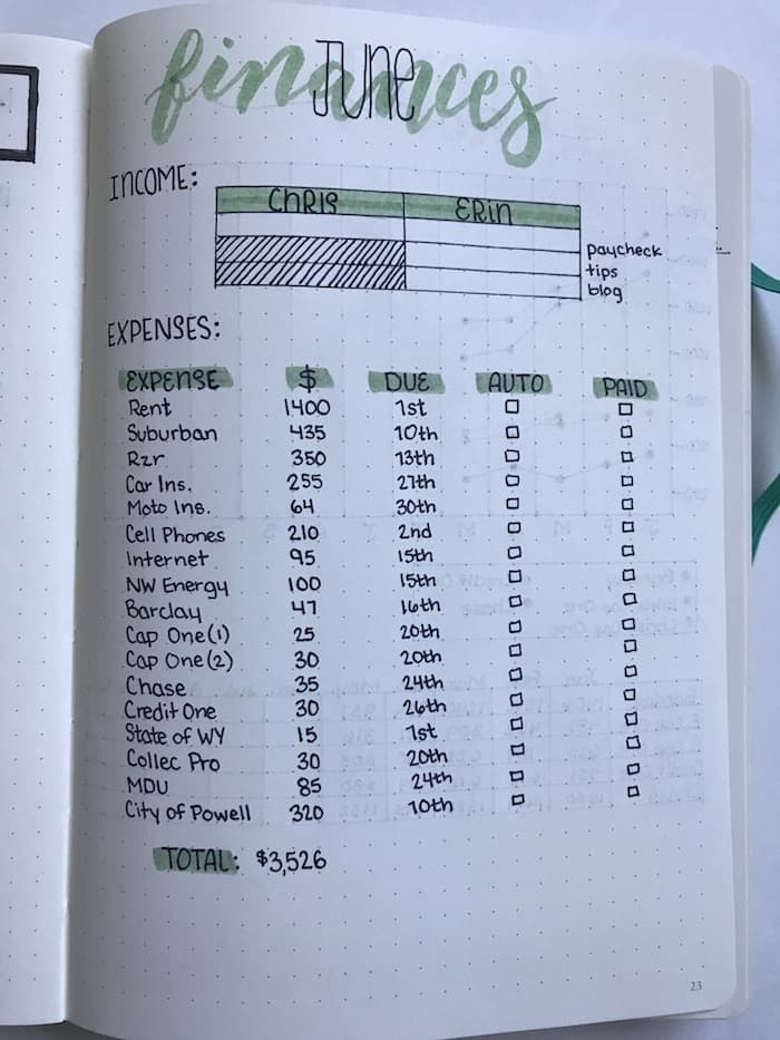 bullet journal monthly expenses