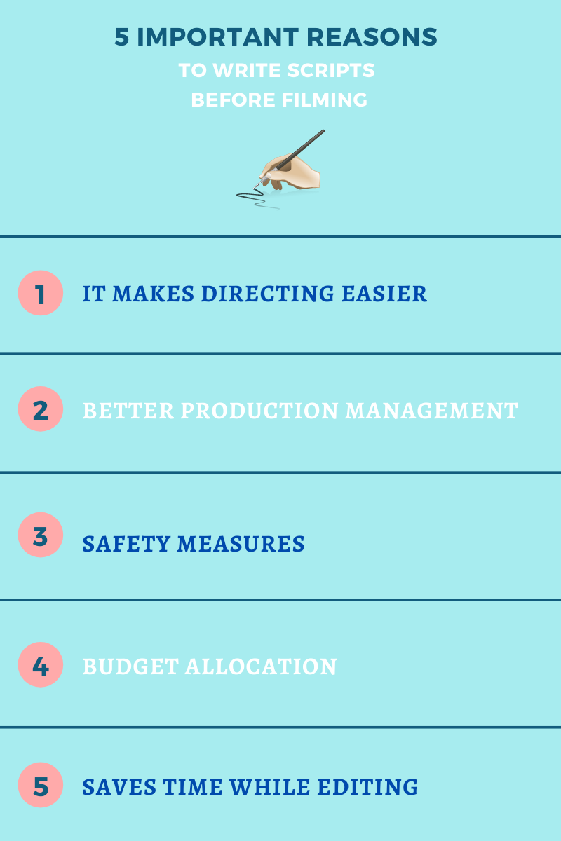 5 important reasons to write scrips before filming.