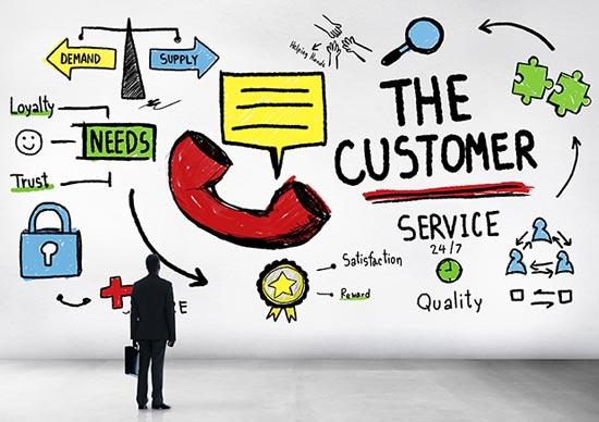 Marketing strategies có vai trò quan trọng đối với doanh nghiệp