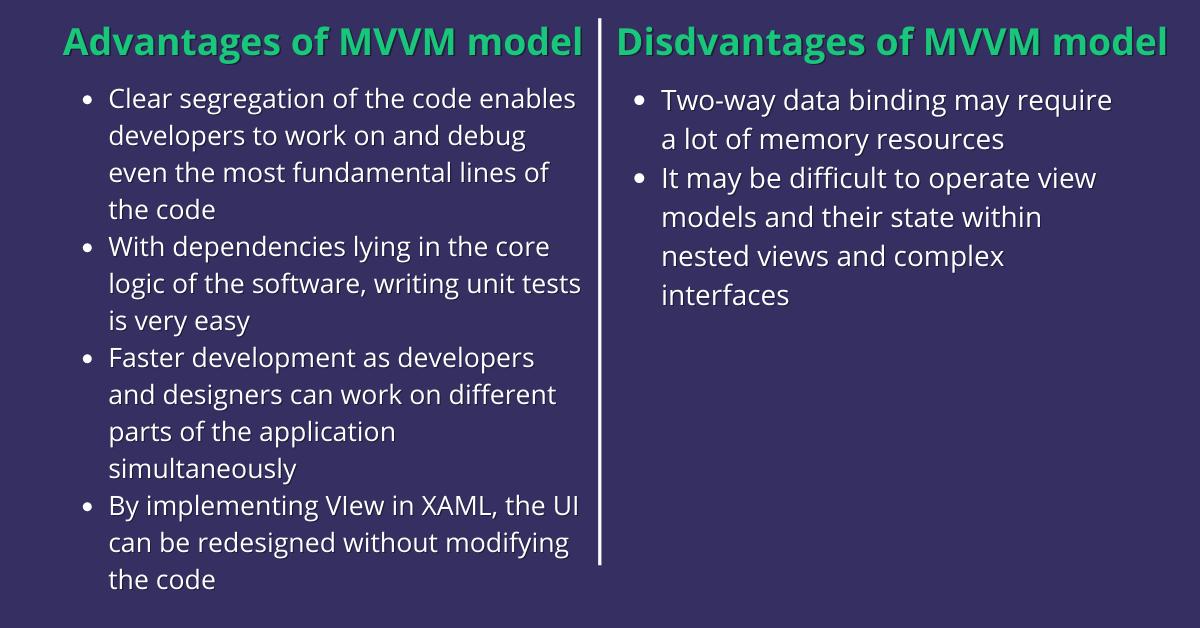 Advantages and disadvantages of mvvm model