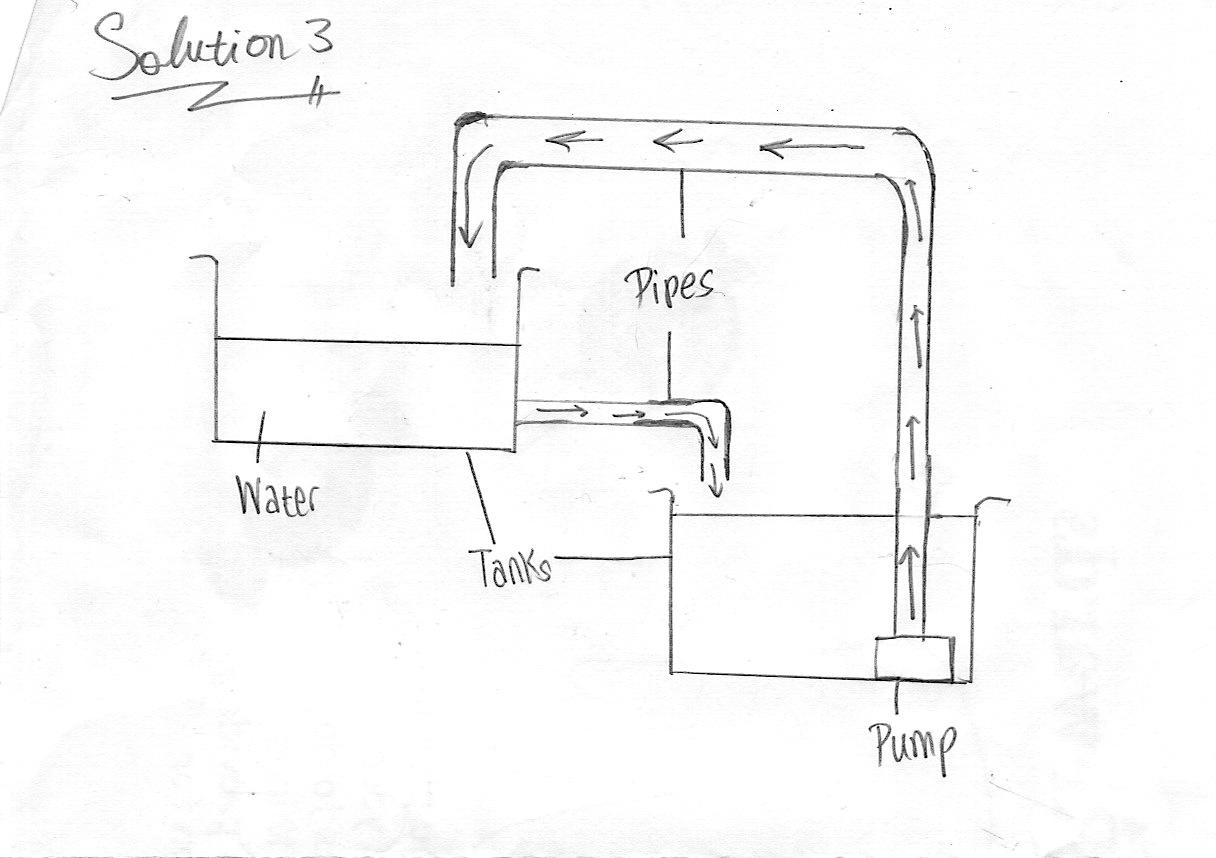 Anshiqa - ISS Drawings 1 copy S3.jpeg