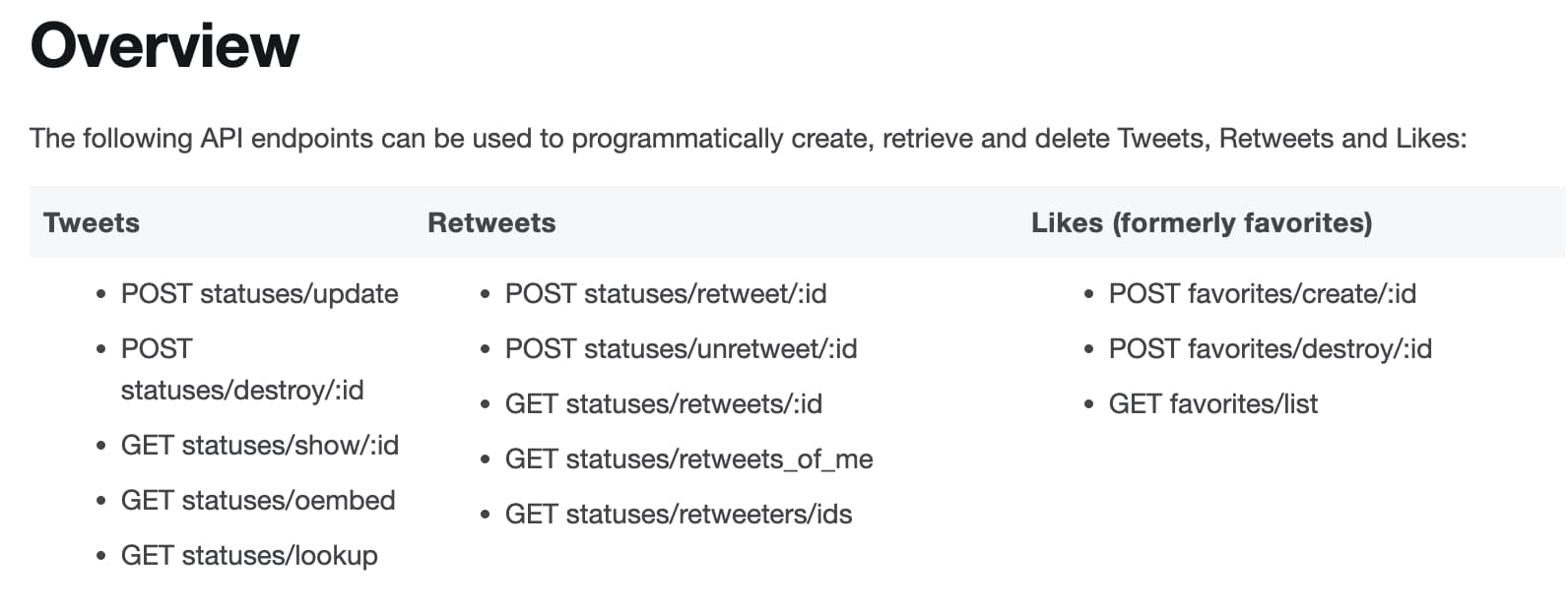 List of Twitter API endpoints for retrieving Tweets