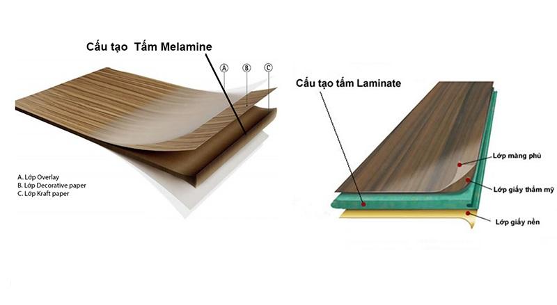 Cấu tạo của tấm laminate