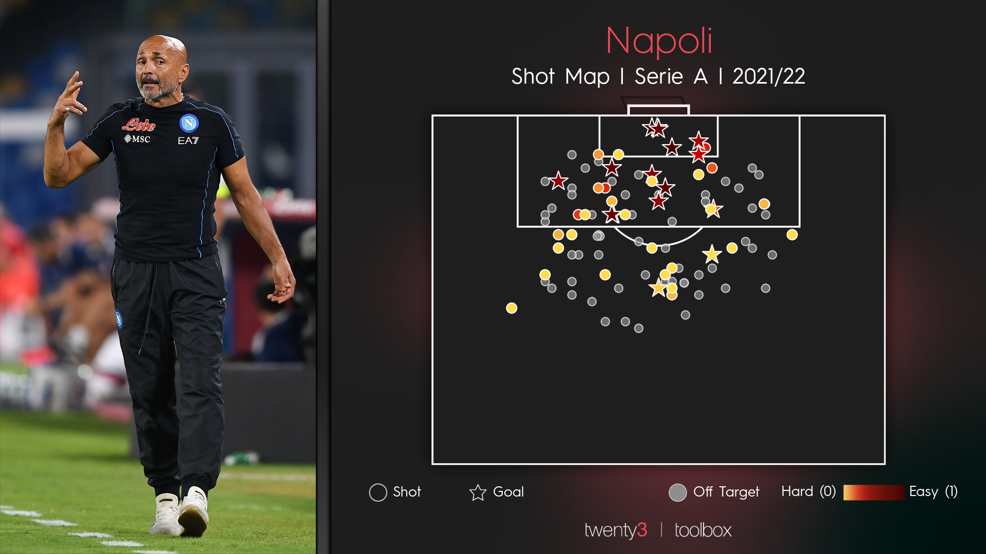 Napoli's shot map for the 2021/22 campaign.